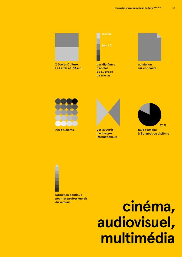 divers(c)ités orientation ministere culture enseignement supérieur cinema audiovisuel